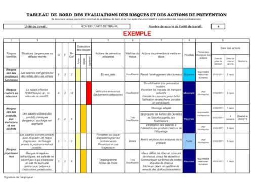 Le Document Unique D Evaluation Des Risques Professionnels